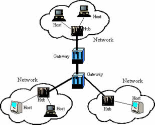 directv swm wiring diagram with Directv Basic Wiring Diagram on Ota Wiring Diagram besides Directv Swm Lnb Wiring Diagram Whole House moreover Directv Swm Odu Wiring Diagram together with Directv Basic Wiring Diagram in addition Wiring Diagram For Direct Tv Dish.